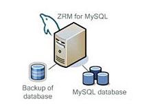 Free PHP MySQL Backup Script
