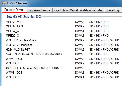 dxva desteği