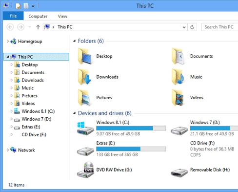 Windows_8_1_garip_dosyalar