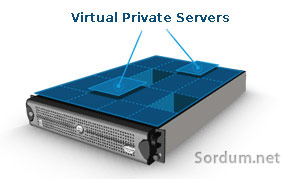 vps (virtual private server)