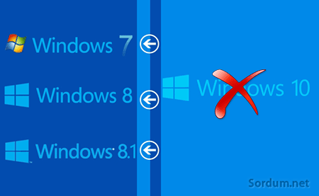 Windows 10 u silip Windos 7 kurmak