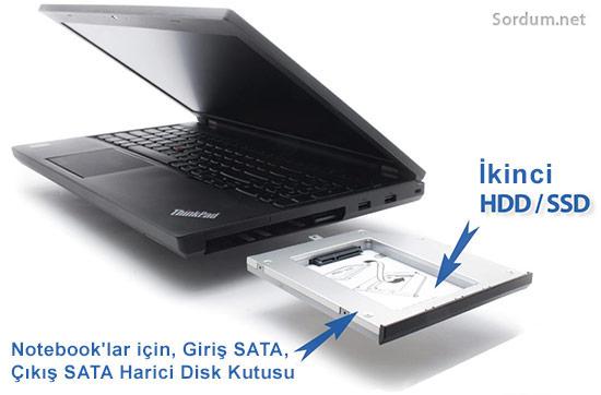 Laptop CD/DVD rom için HDD yuvası