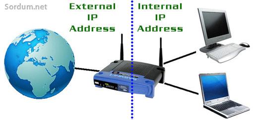 ip adresi çeşitleri