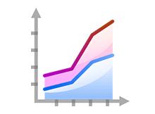 İşletim sistemi kullanım oranları