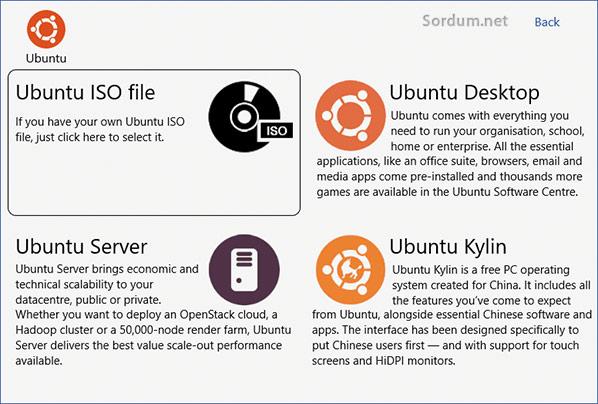 WinUsb ye Linux ilavesi