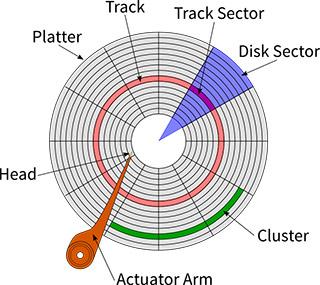 mekanik HDD yapısı