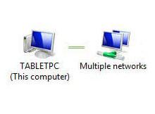 Ağa bilgisayar bağlamada ip ayarları