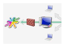 Weezo (Bilgisayarınızdaki Dosyaları güvenle paylaşın)