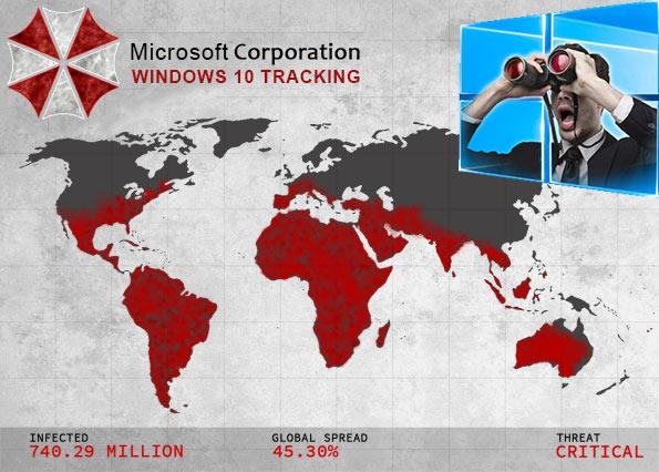 Microsoft baskı politikası