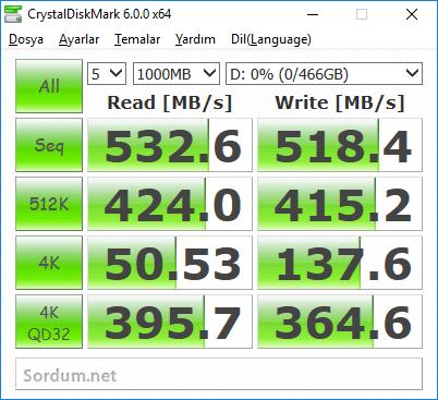 SSD okuma ve yazma hızları