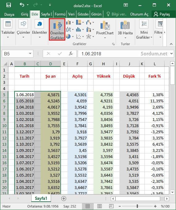Excel önerilen grafikler