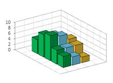 Excelde grafik nasıl oluşturulur