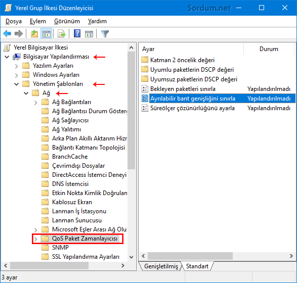 QoS paket zamanlayıcı