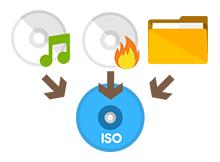 Klasör, dizin veya CD/DVD den ISO oluşturalım