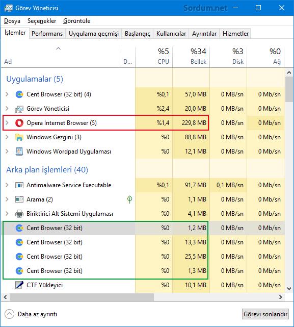Opera cent browser karşılaştırması