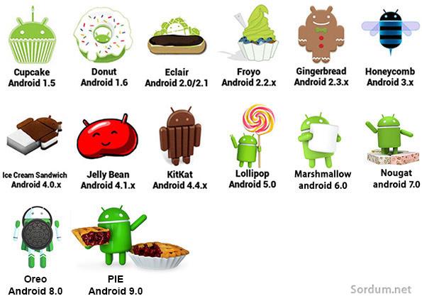 Android logoları