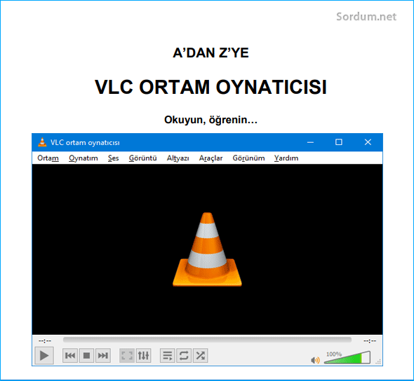 A dan Z ye VLC medya player