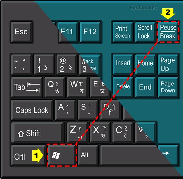 Sistem özellikleri klavye kısayolu