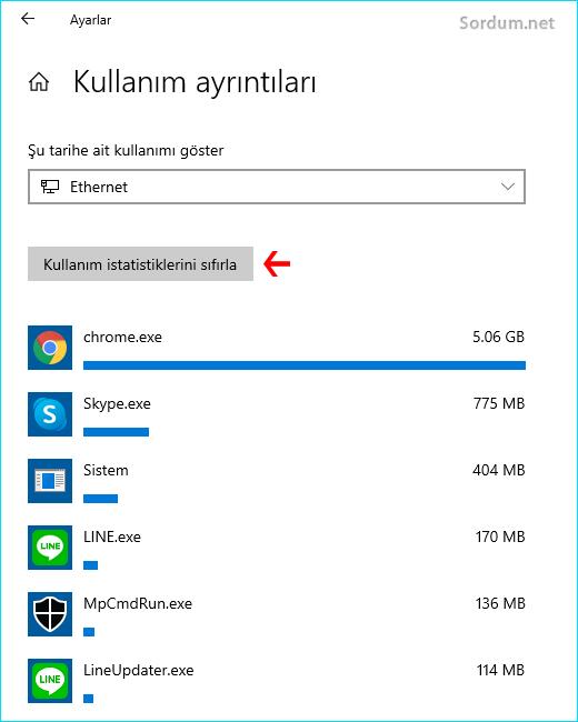 Windows 10 da veri kullanım ayrıntıları