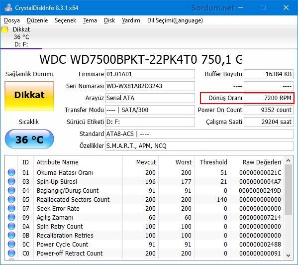 crystal disk info ile RPM bulmak