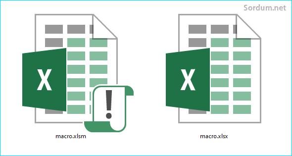 Excel Makro ikonu