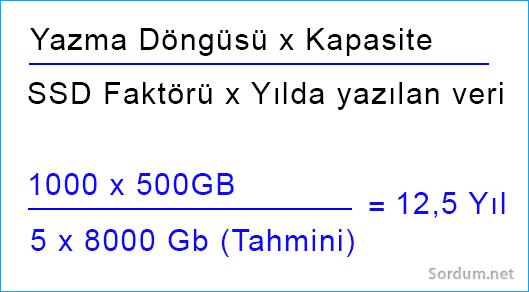 SSD Ömrü hesaplama