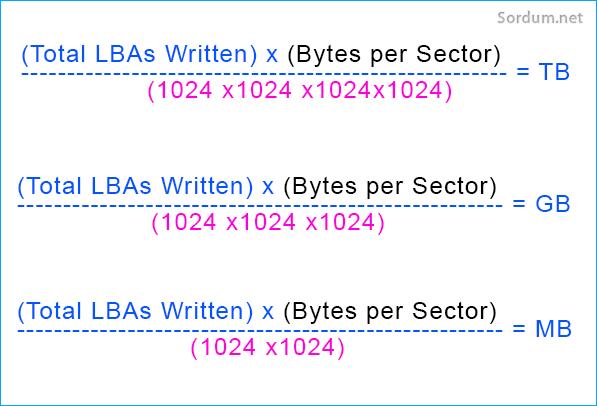 SSD ye yazılan toplam veri boyutu