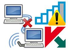 Kaspersky ve internet bağlantı sorunları
