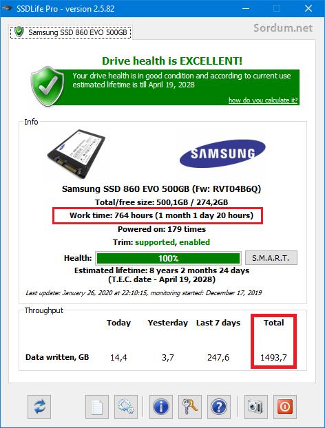 SSD ye yazılan toplam veri