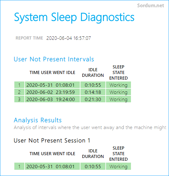 sleep diagnostic raporu arayüzü