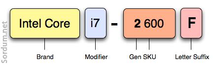 intel işlemci seri numaraları