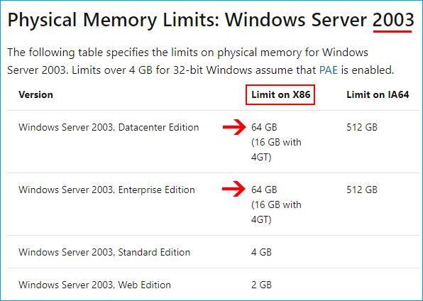 x86 larda hafıza limiti 4 GB değildir