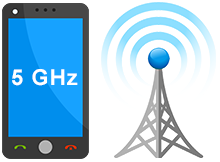 Telefonun kablosuz hotspot hızını arttır