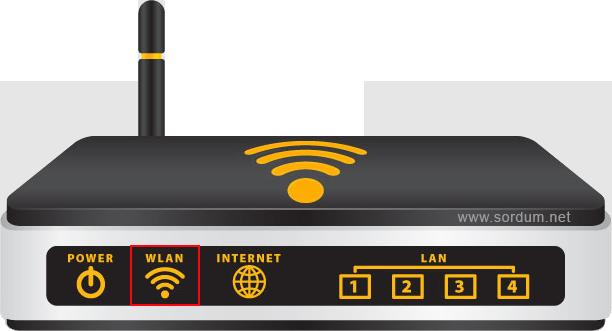 Modem Wi-Fi düğmesi açıkmı